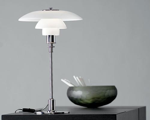 5 klassiske lamper du skal kende. Black Bedroom Furniture Sets. Home Design Ideas